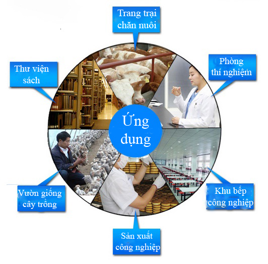 Ứng dụng của máy ozone công nghiệp 5g