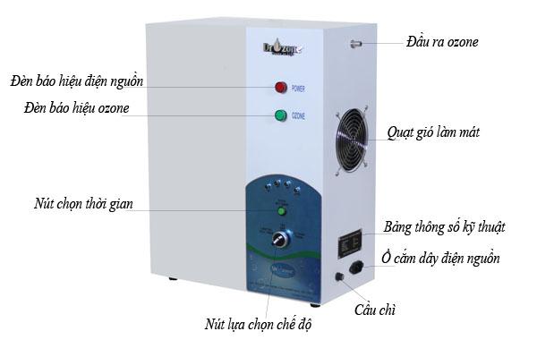 Cấu tạo của máy ozone công nghiệp D5