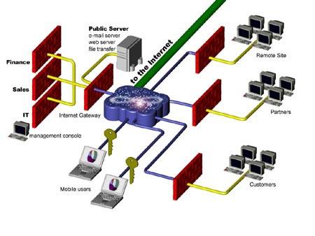 Nhận đi dây mạng, thay dây mạng giá rẻ tại nhà