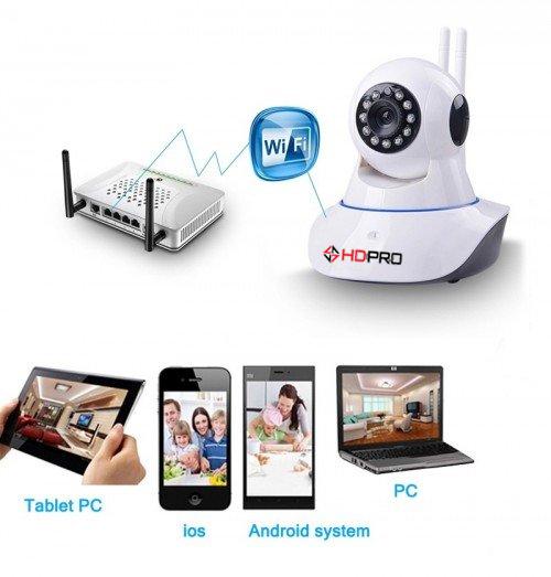 Sửa camera IP giá rẻ và uy tín nhất Hà Nội