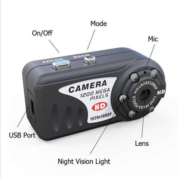Camera quay lén siêu nhỏ Q5