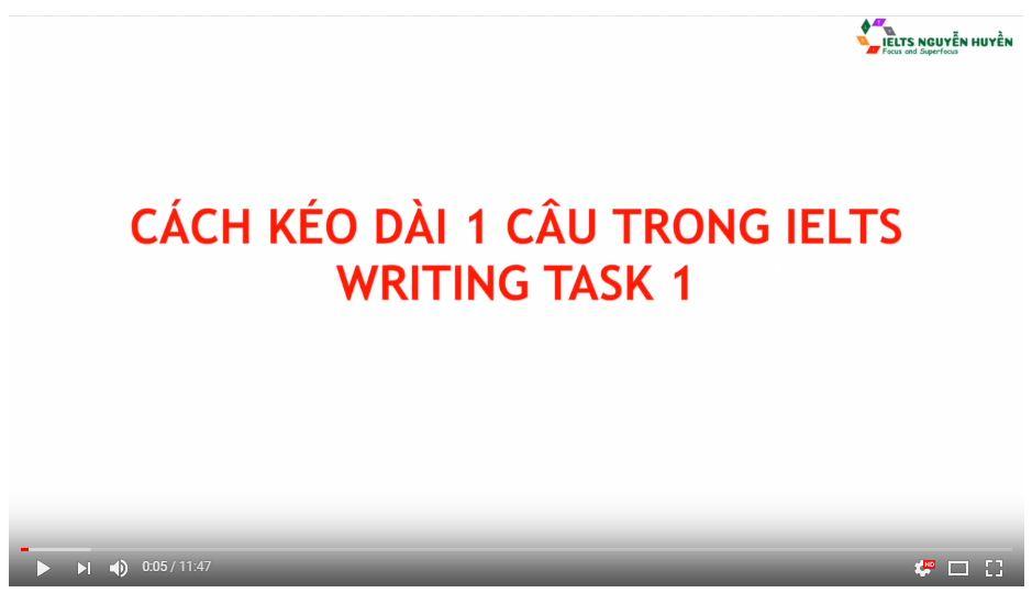 CÁCH KÉO DÀI 1 CÂU TRONG IELTS WRITING TASK 1