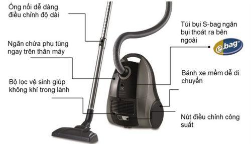 Những ưu điểm tuyệt vời của máy hút bụi gia đình