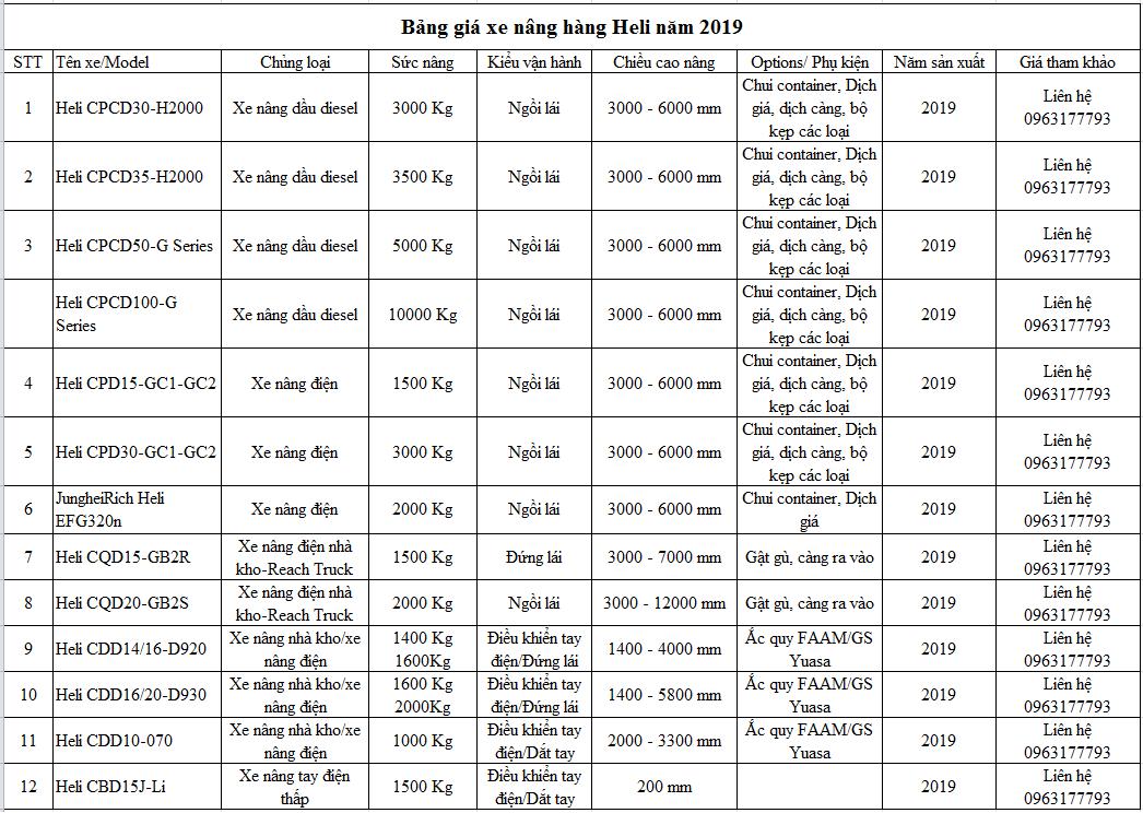 Giá xe nâng mới - Bảng giá xe nâng hàng các hãng