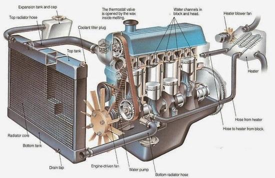 Động cơ xe nâng bị nóng cần phải làm gì?